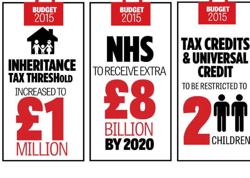 What the Budget means