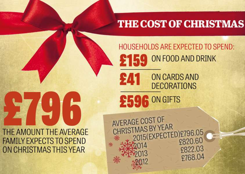 The true cost of Christmas revealed