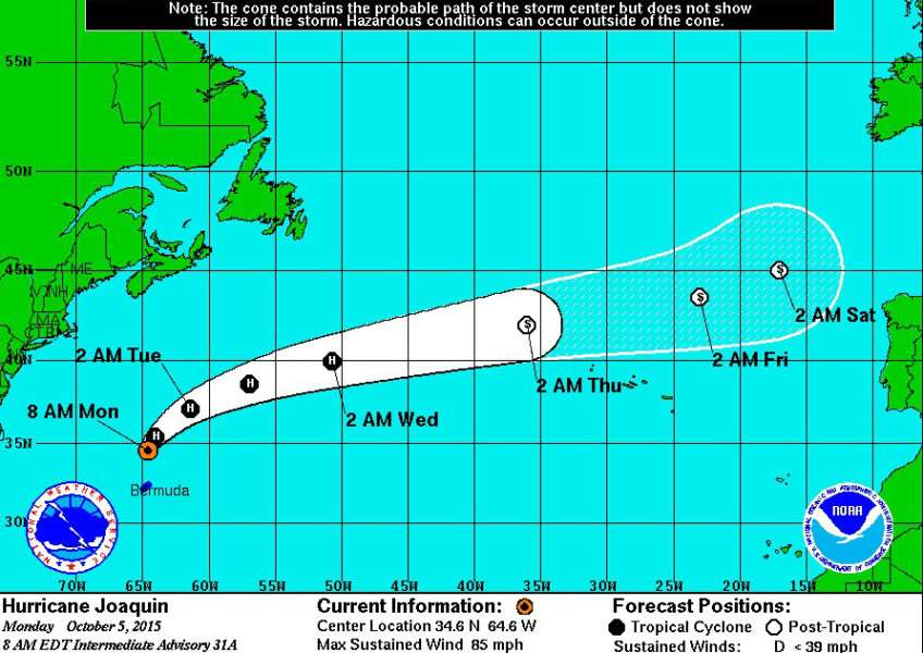 Map showing possible trajectory of Hurricane Joaquin as it cross the Atlantic this week. Image: US National Hurricane Center
