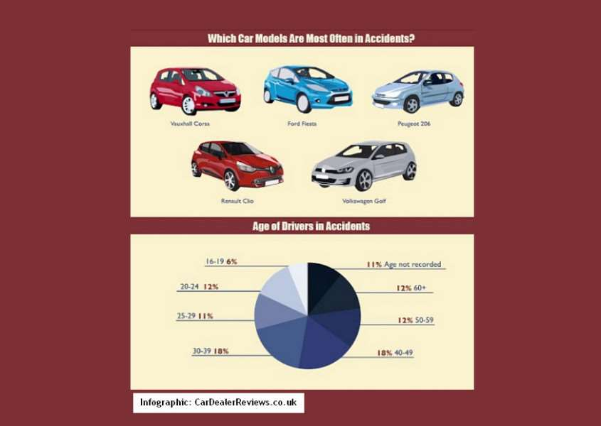 Results of new motoring survey released