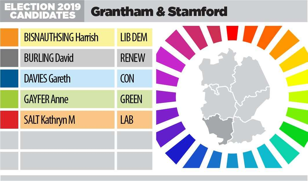 The candidates standing in the Grantham and Stamford constituency int he 2019 General Election (22127525)